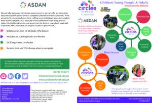 Asdan information leaflet. Equine